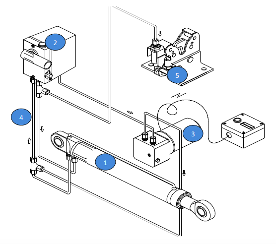 Hydraulic cabin tilt system components